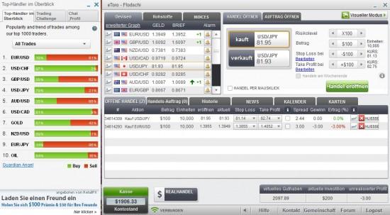 Devisen Trader Erfahrungen